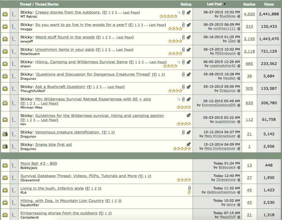 Even just looking at the topics of the forum discussion yielded 10 new keywords, including frustrating items, survival retreat, live in the woods, and snake bite first aid.