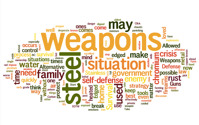 The cool thing about Wordle is that it helps you discover potentially powerful word combinations to use as a part of your SEO strategy. For example, since 'weapons' is clearly the central theme here, you can use other highly-suggested terms within the word map to create steel weapons, survival weapons, and self-defense weapons, among others.