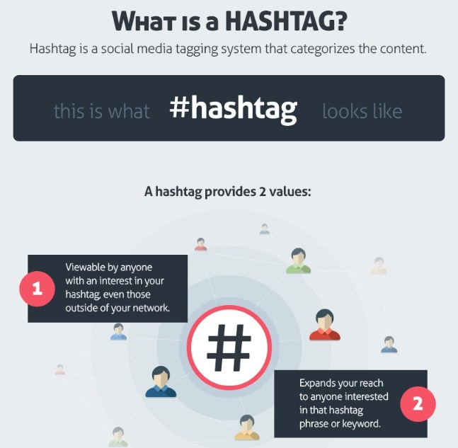 social media hashtags1