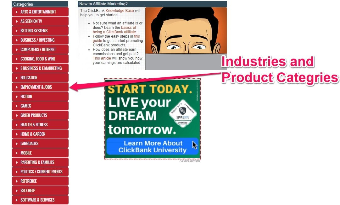 clickbank industries