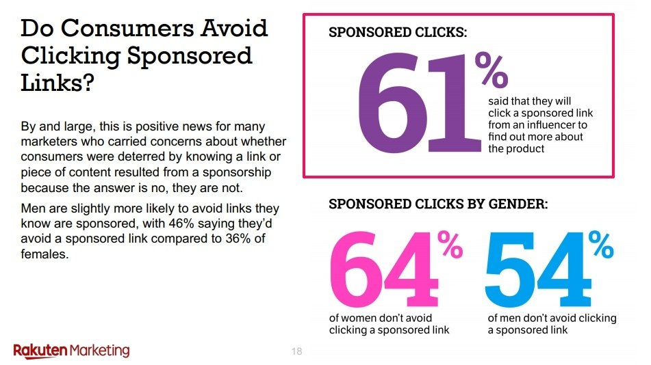 consumers prefer buying through affiliates and influencers