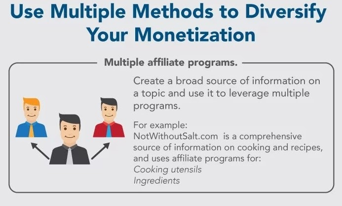 how to diversify affiliate programs